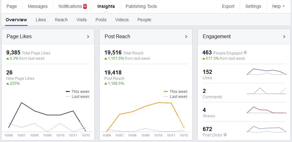 facebook-insights-overview-01