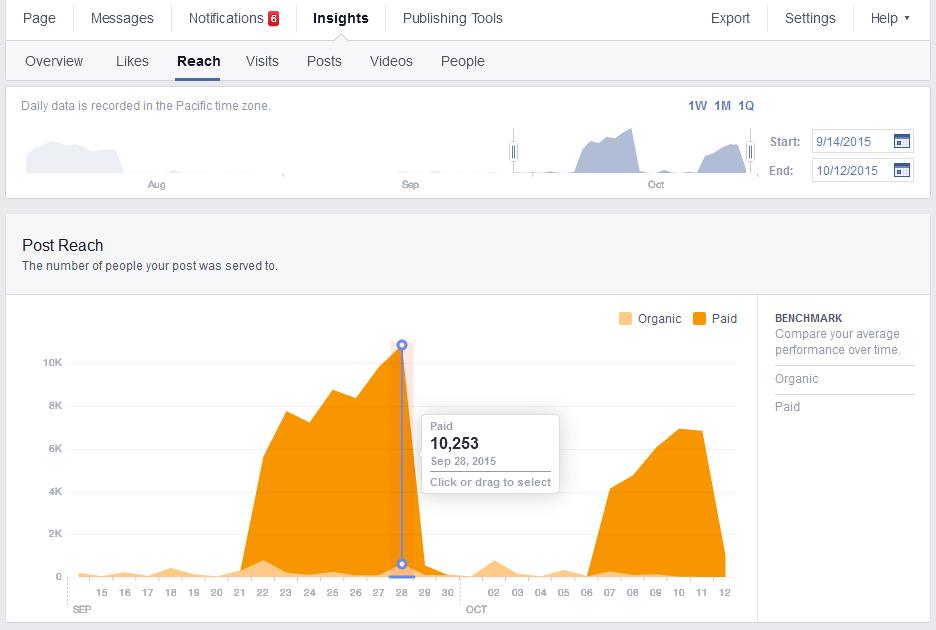facebook-insights-overview-03